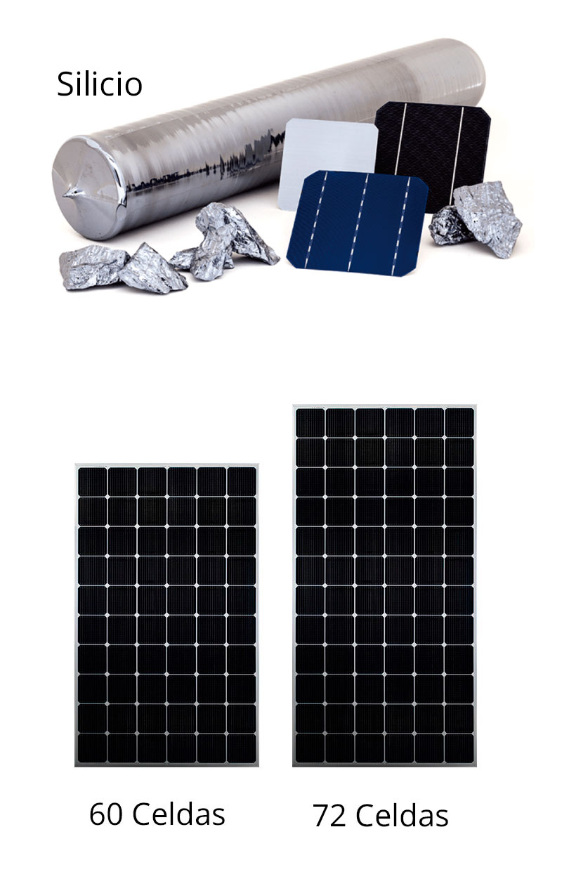 Paneles-Solares-tamanos